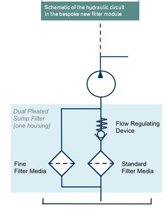 filtran-image-7